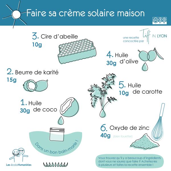 Par Quoi Remplacer Les Pastilles Lave Vaisselle