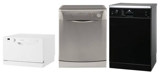 Stickers lave vaisselle : economies – en ligne – meilleur