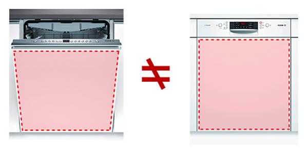 Quel produit pour lave vaisselle : prix – jamais vu – best