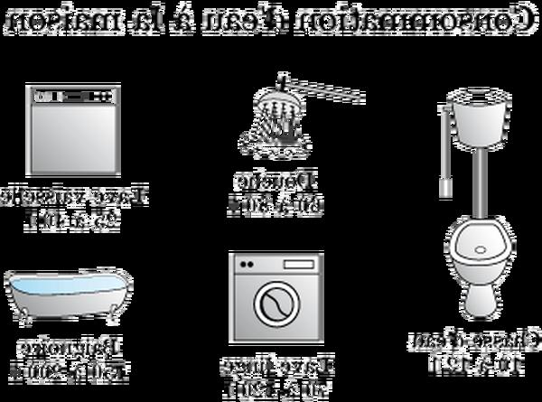 comment nettoyer un lave vaisselle